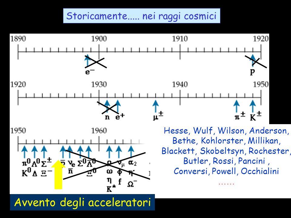 RC Primari e Secondari Raggio Cosmico Primario (protone, nucleo) Sciame di particelle secondarie = RC secondari Atmosfera Terrestre Si chiamano RC primari quelli che giungono sulla sommità della atmosfera Si chiamano RC secondari quelli che arrivano al suolo, prodotti dalle interazioni dei primari con latmosfera