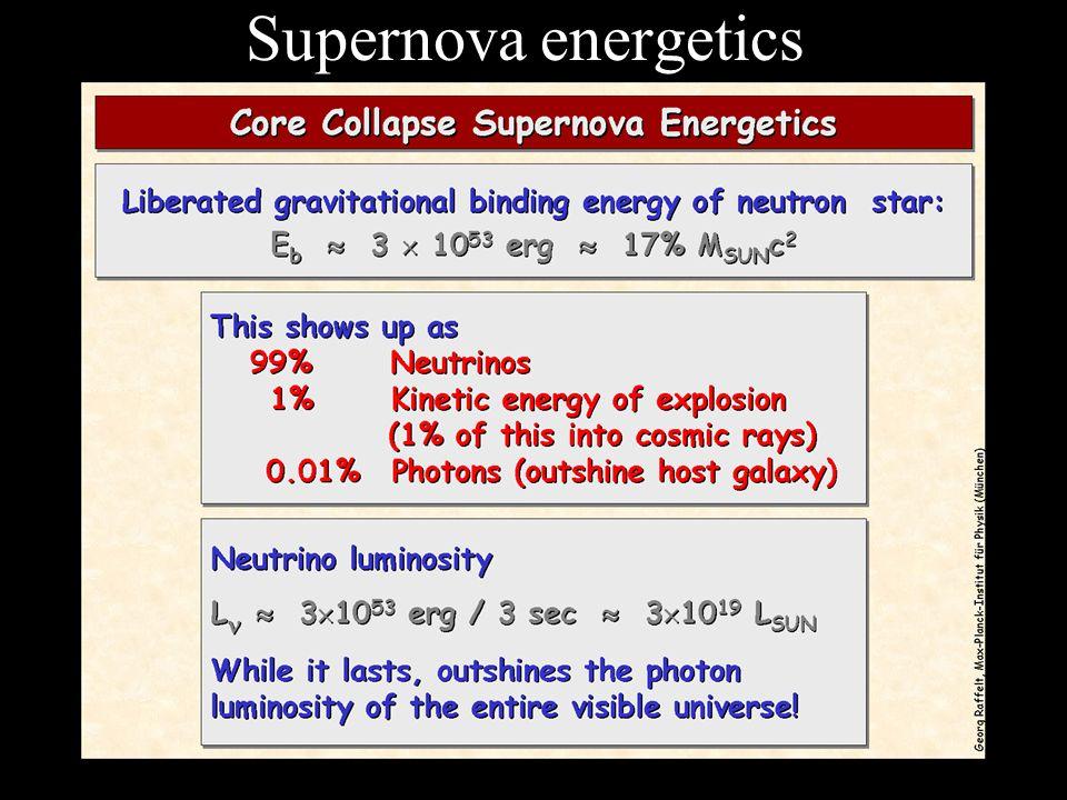 Supernova energetics
