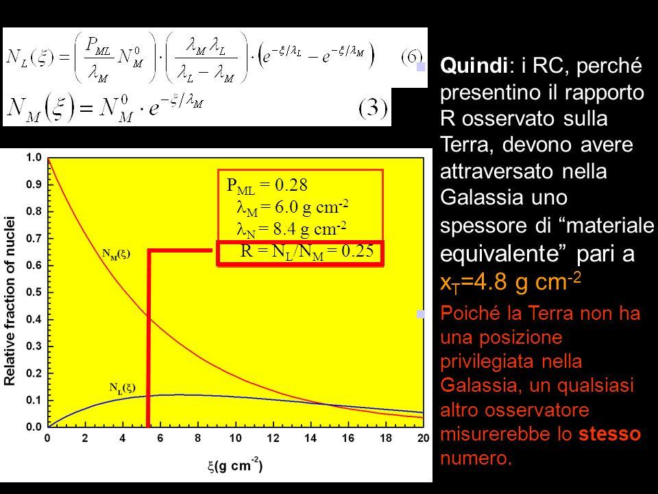 P ML = 0.28 M = 6.0 g cm -2 N = 8.4 g cm -2 R = N L /N M = 0.25 Quindi: i RC, perché presentino il rapporto R osservato sulla Terra, devono avere attr