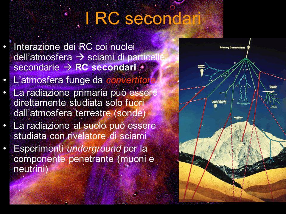 I RC secondari Interazione dei RC coi nuclei dellatmosfera sciami di particelle secondarie RC secondari. Latmosfera funge da convertitore La radiazion