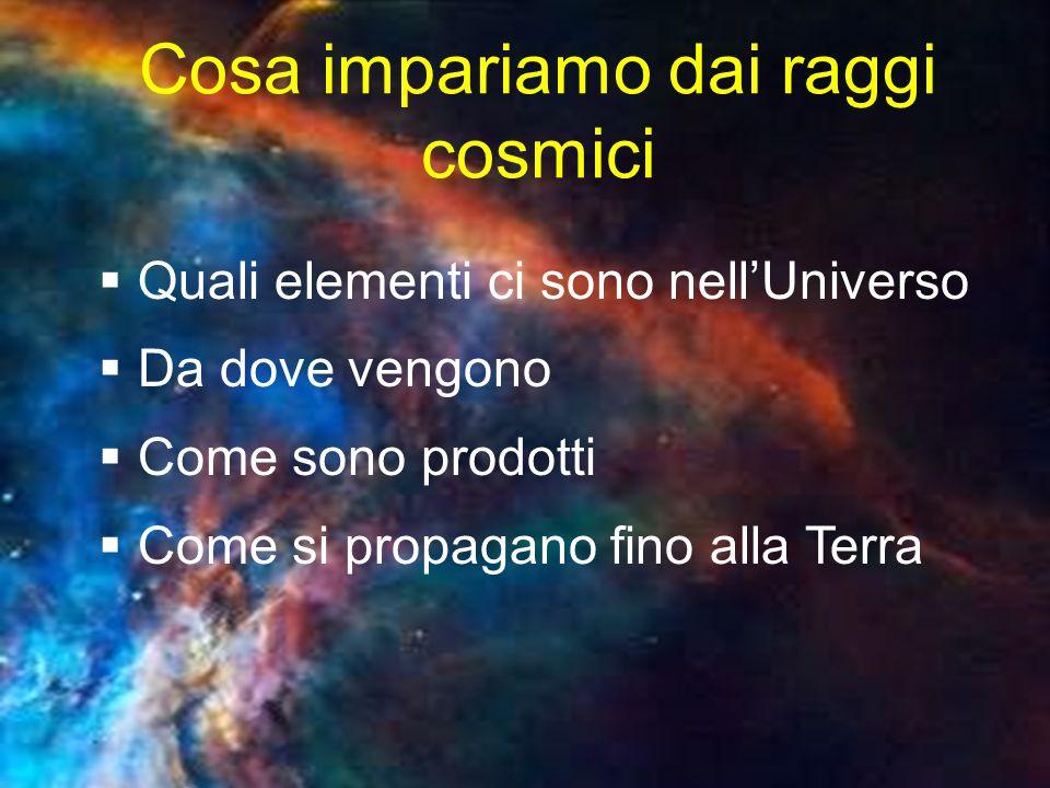 Astrofisica Cosmologia Fisica delle particelle Astrofisica delle particelle