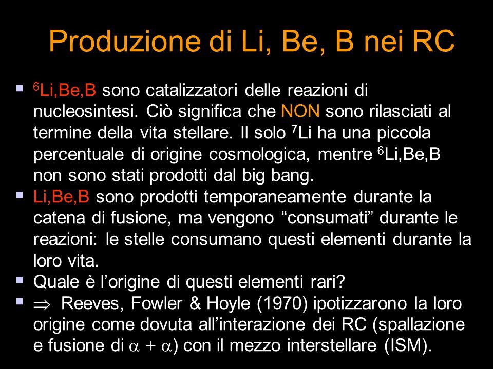 Produzione di Li, Be, B nei RC 6 Li,Be,B sono catalizzatori delle reazioni di nucleosintesi. Ciò significa che NON sono rilasciati al termine della vi