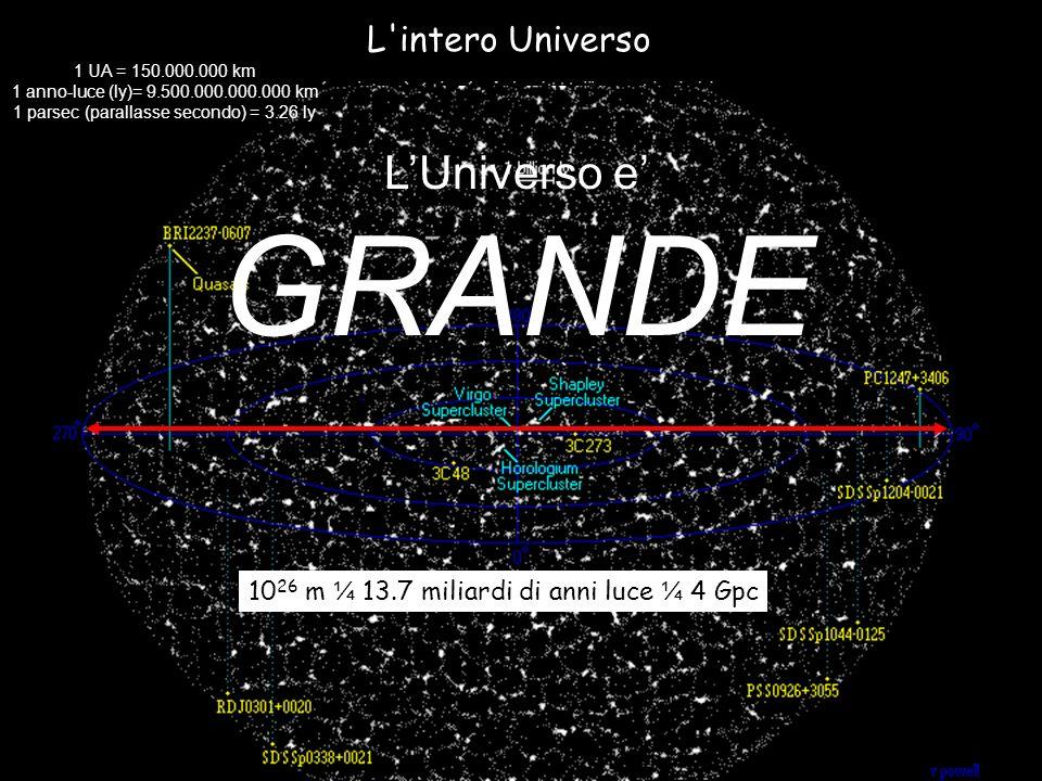 Lo spazio locale 250 anni luce5000 anni luce La galassiaLe galassie satellitiIl Gruppo LocaleL'ammasso di Virgo Superclusters di galassie L'intero Uni