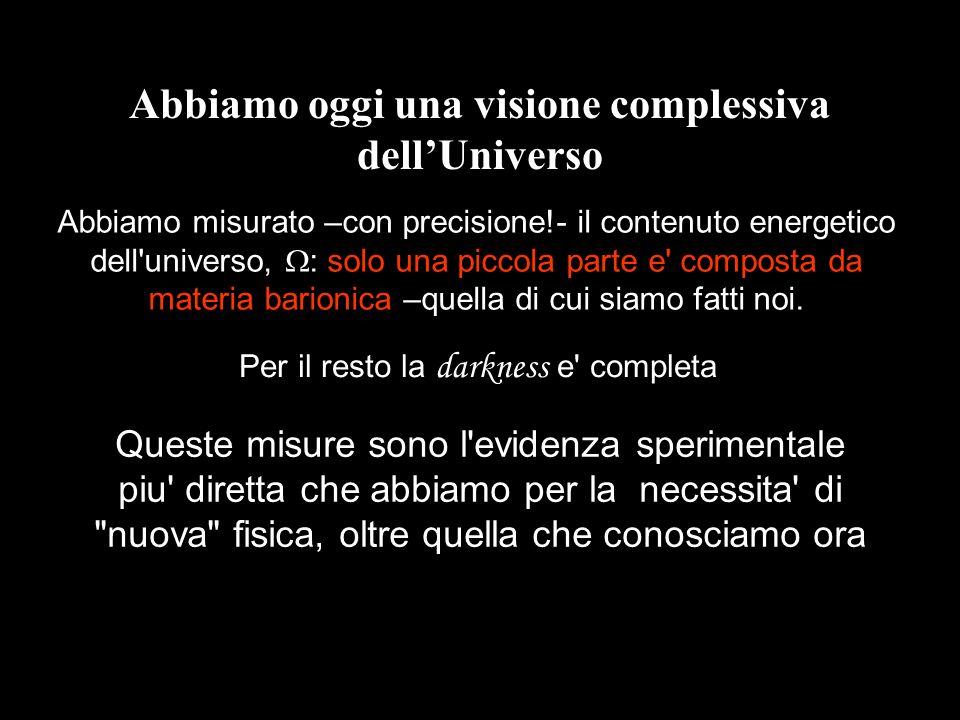Abbiamo oggi una visione complessiva dellUniverso Abbiamo misurato –con precisione!- il contenuto energetico dell'universo, : solo una piccola parte e