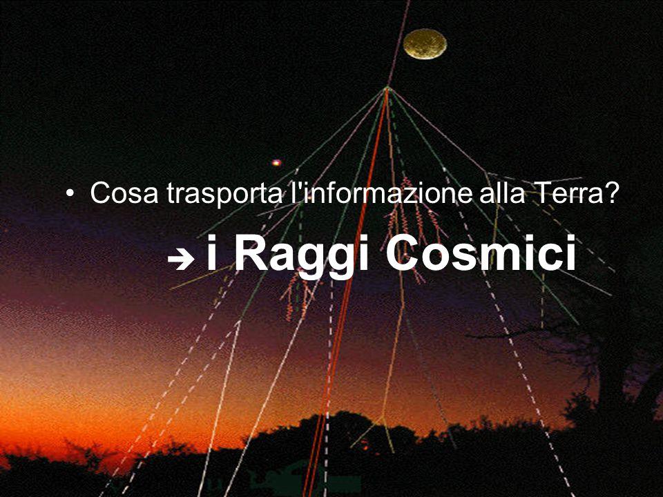 Cosa trasporta l'informazione alla Terra? i Raggi Cosmici
