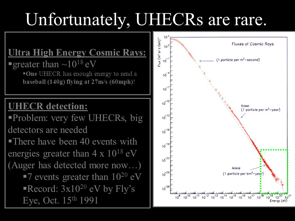 Unfortunately, UHECRs are rare. UHECR detection: Problem: very few UHECRs, big detectors are needed There have been 40 events with energies greater th