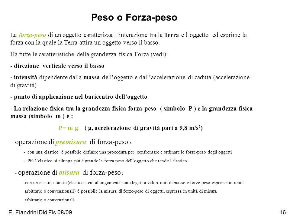 E. Fiandrini Did Fis 08/0916 Peso o Forza-peso operazione di premisura di forza-peso : - con una elastico è possibile definire una procedura per confr
