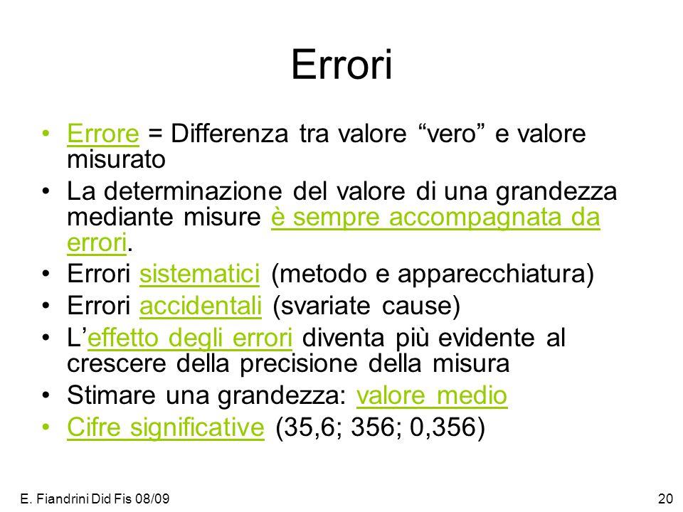 E. Fiandrini Did Fis 08/0920 Errori Errore = Differenza tra valore vero e valore misurato La determinazione del valore di una grandezza mediante misur