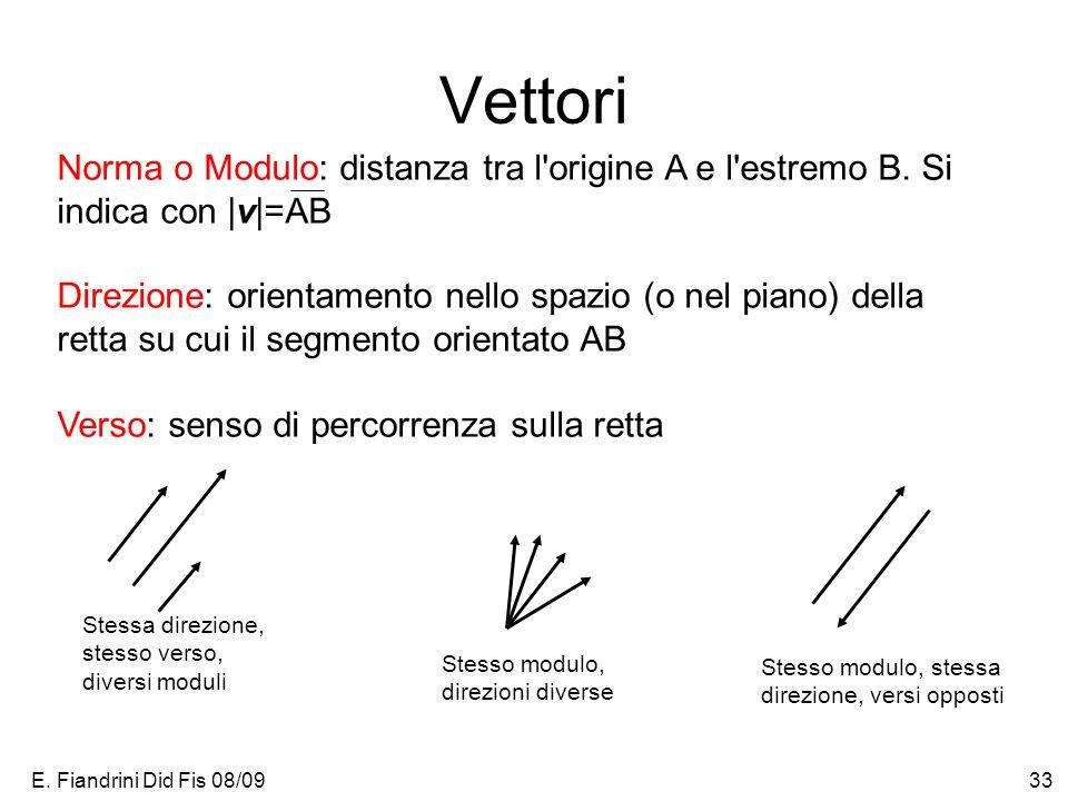 E. Fiandrini Did Fis 08/0933 Vettori Norma o Modulo: distanza tra l'origine A e l'estremo B. Si indica con |v|=AB Direzione: orientamento nello spazio