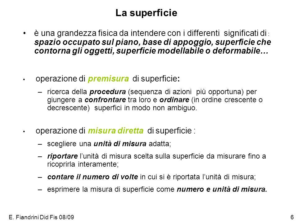 E. Fiandrini Did Fis 08/096 La superficie è una grandezza fisica da intendere con i differenti significati di : spazio occupato sul piano, base di app