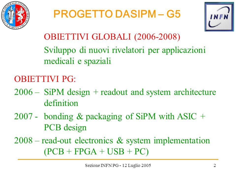 PROGETTO DASIPM – G5 Sezione INFN PG - 12 Luglio 20052 OBIETTIVI GLOBALI (2006-2008) Sviluppo di nuovi rivelatori per applicazioni medicali e spaziali OBIETTIVI PG: 2006 –SiPM design + readout and system architecture definition 2007 -bonding & packaging of SiPM with ASIC + PCB design 2008 – read-out electronics & system implementation (PCB + FPGA + USB + PC)