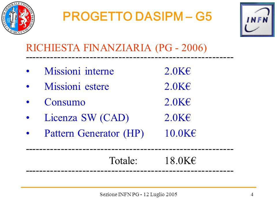 PROGETTO DASIPM – G5 Sezione INFN PG - 12 Luglio 20054 RICHIESTA FINANZIARIA (PG - 2006) ---------------------------------------------------------- Missioni interne2.0K Missioni estere2.0K Consumo2.0K Licenza SW (CAD)2.0K Pattern Generator (HP)10.0K ---------------------------------------------------------- Totale:18.0K ----------------------------------------------------------