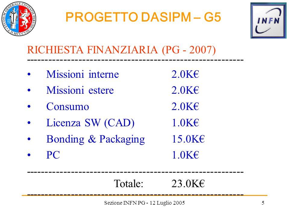 PROGETTO DASIPM – G5 Sezione INFN PG - 12 Luglio 20055 RICHIESTA FINANZIARIA (PG - 2007) ---------------------------------------------------------- Missioni interne2.0K Missioni estere2.0K Consumo2.0K Licenza SW (CAD)1.0K Bonding & Packaging15.0K PC1.0K ---------------------------------------------------------- Totale:23.0K ----------------------------------------------------------