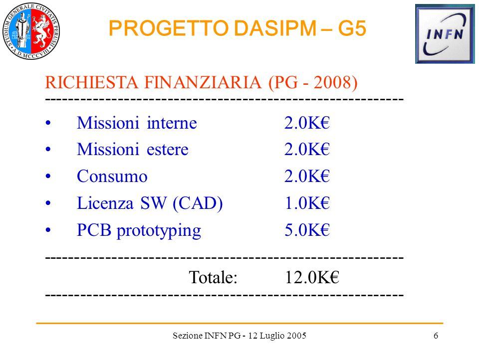 PROGETTO DASIPM – G5 Sezione INFN PG - 12 Luglio 20056 RICHIESTA FINANZIARIA (PG - 2008) ---------------------------------------------------------- Missioni interne2.0K Missioni estere2.0K Consumo2.0K Licenza SW (CAD)1.0K PCB prototyping5.0K ---------------------------------------------------------- Totale:12.0K ----------------------------------------------------------