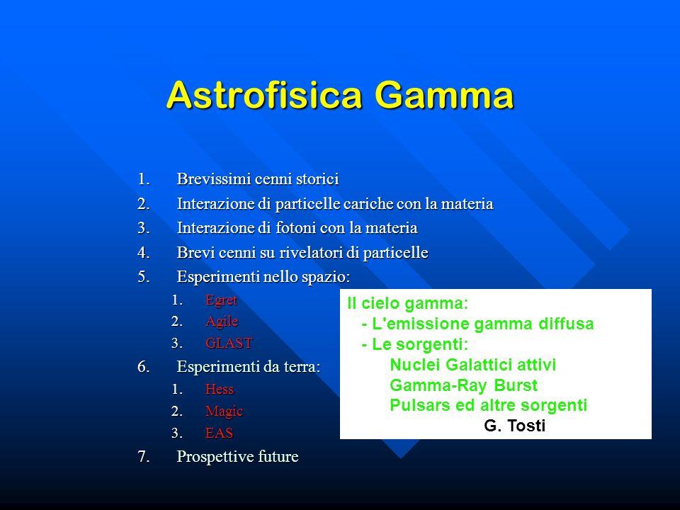 Astrofisica Gamma 1.Brevissimi cenni storici 2.Interazione di particelle cariche con la materia 3.Interazione di fotoni con la materia 4.Brevi cenni s