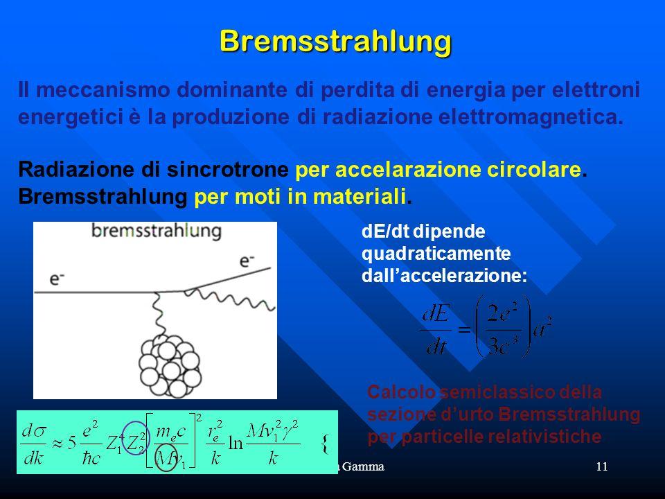 April 22, 2007Astrofisica Gamma11 Bremsstrahlung Il meccanismo dominante di perdita di energia per elettroni energetici è la produzione di radiazione