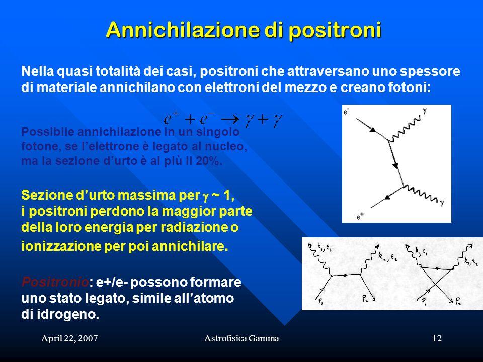 April 22, 2007Astrofisica Gamma12 Annichilazione di positroni Nella quasi totalità dei casi, positroni che attraversano uno spessore di materiale anni