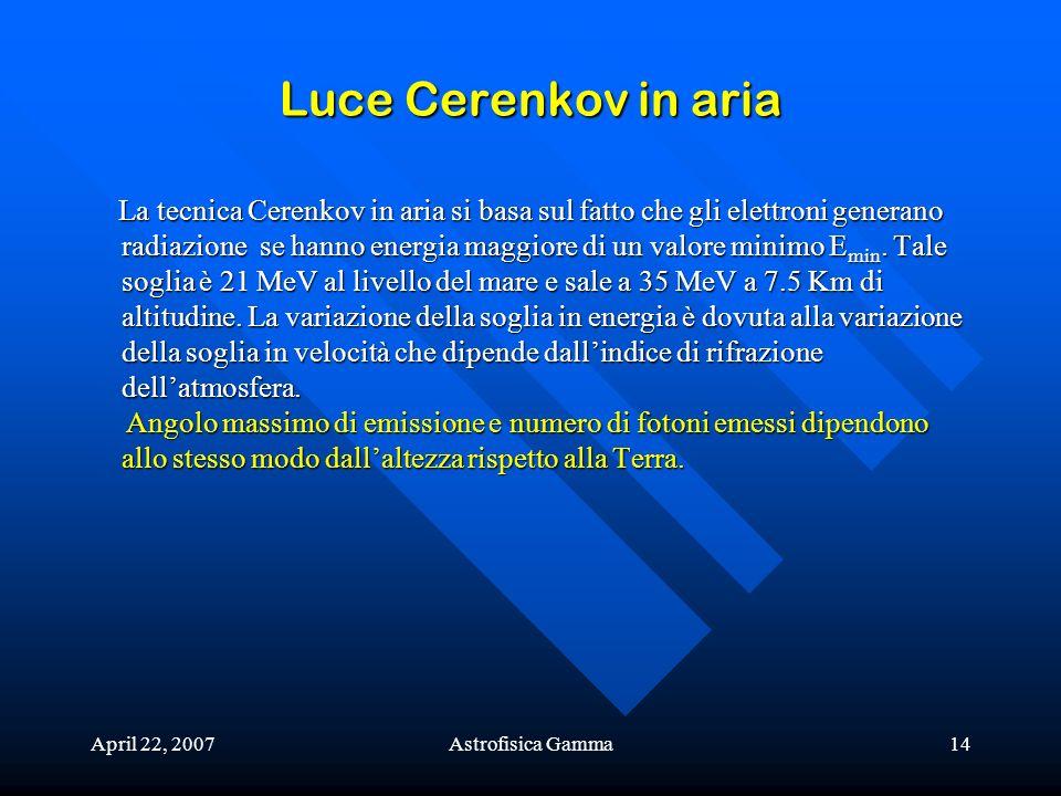 April 22, 2007Astrofisica Gamma14 Luce Cerenkov in aria La tecnica Cerenkov in aria si basa sul fatto che gli elettroni generano radiazione se hanno e