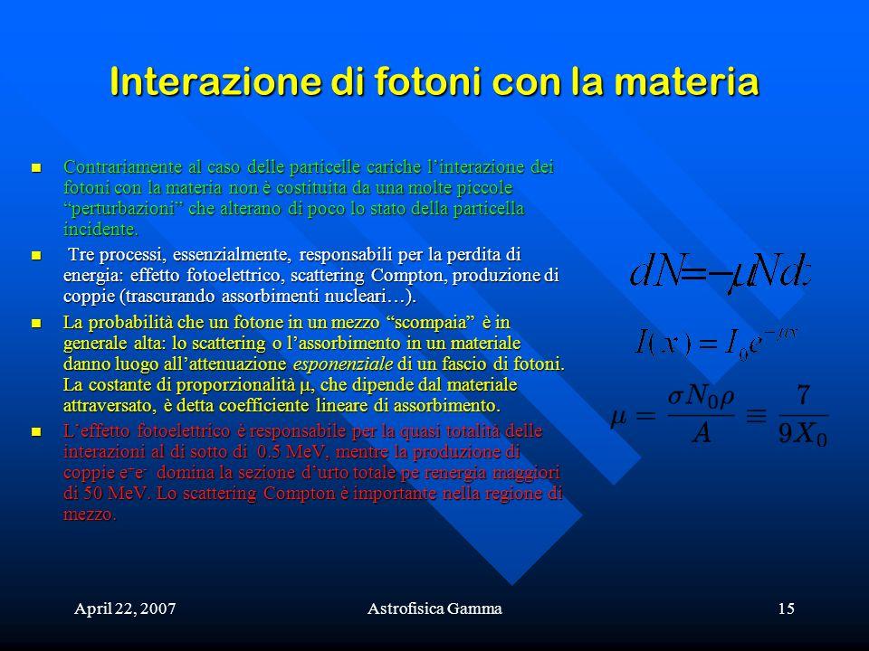 April 22, 2007Astrofisica Gamma15 Interazione di fotoni con la materia Contrariamente al caso delle particelle cariche linterazione dei fotoni con la