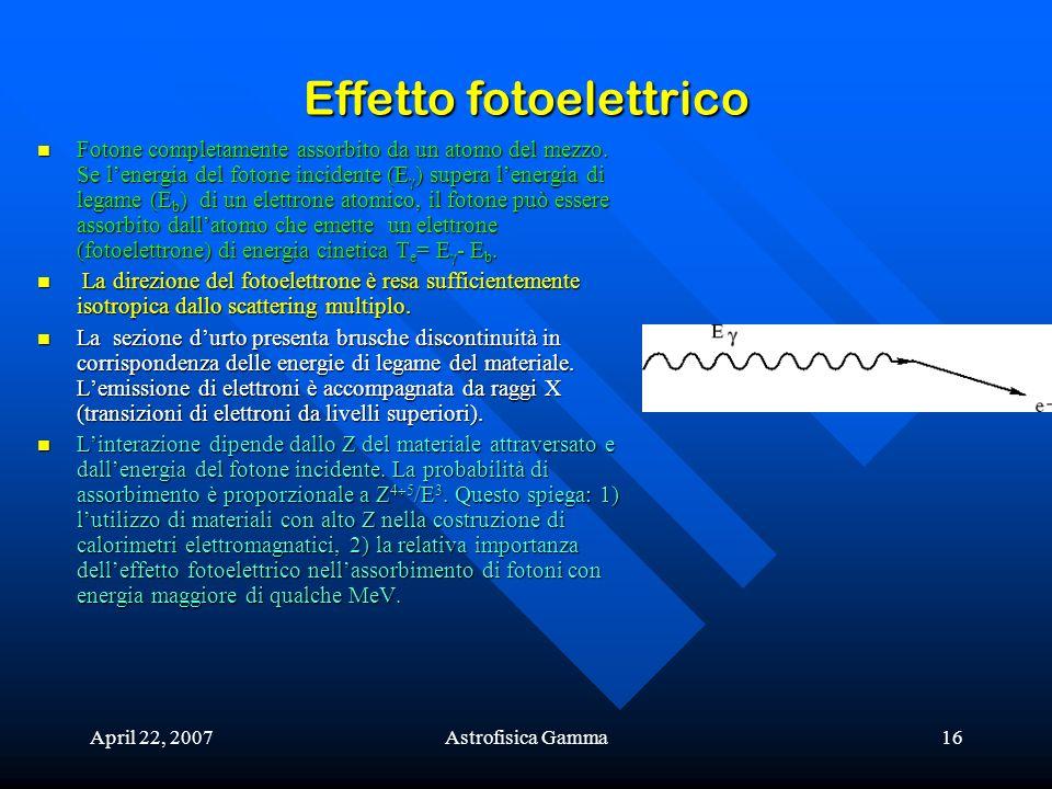 April 22, 2007Astrofisica Gamma16 Effetto fotoelettrico Fotone completamente assorbito da un atomo del mezzo. Se lenergia del fotone incidente (E ) su