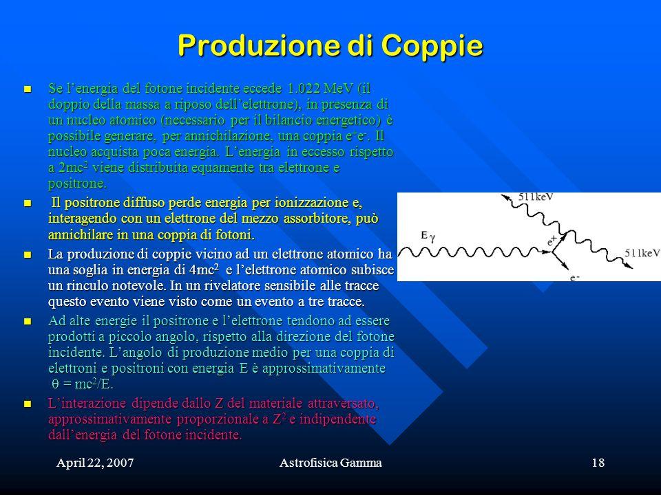 April 22, 2007Astrofisica Gamma18 Produzione di Coppie Se lenergia del fotone incidente eccede 1.022 MeV (il doppio della massa a riposo dellelettrone