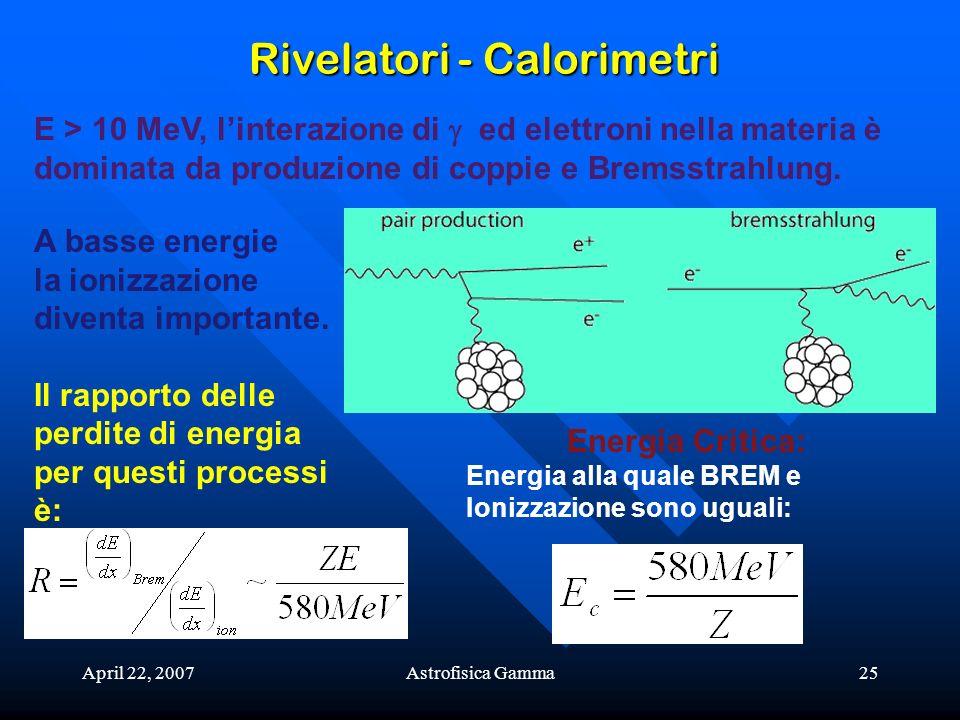 April 22, 2007Astrofisica Gamma25 Rivelatori - Calorimetri E > 10 MeV, linterazione di ed elettroni nella materia è dominata da produzione di coppie e