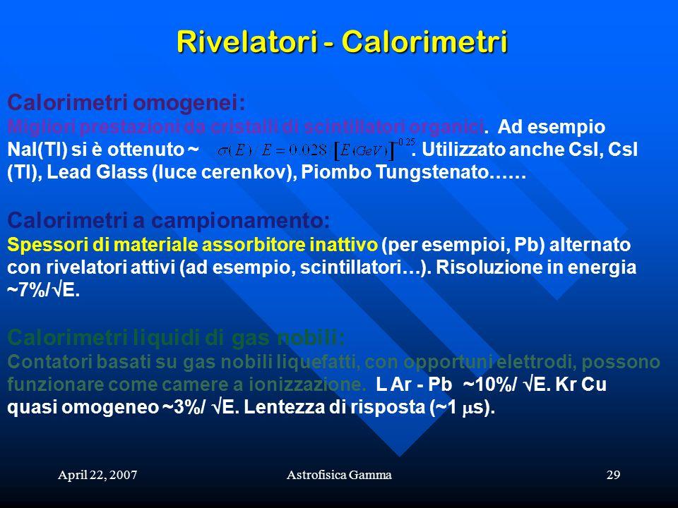 April 22, 2007Astrofisica Gamma29 Rivelatori - Calorimetri Calorimetri omogenei: Migliori prestazioni da cristalli di scintillatori organici. Ad esemp