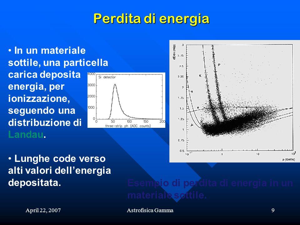 April 22, 2007Astrofisica Gamma9 Perdita di energia Esempio di perdita di energia in un materiale sottile. In un materiale sottile, una particella car
