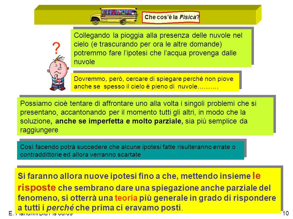 E. Fiandrini Did Fis 08/0910 Che cosè la Fisica? ? Potremmo semplificare le cose scomponendo il problema pioggia in tanti problemi più semplici… …tent