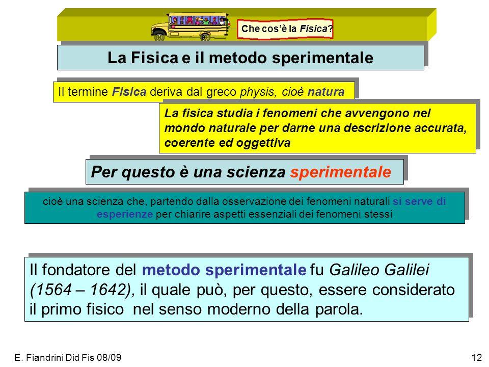 E. Fiandrini Did Fis 08/0912 Che cosè la Fisica? La Fisica e il metodo sperimentale Il termine Fisica deriva dal greco physis, cioè natura Per questo