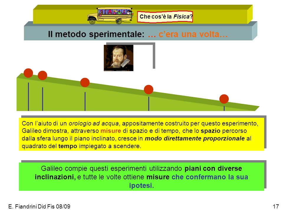 E. Fiandrini Did Fis 08/0917 Il metodo sperimentale: … cera una volta… Che cosè la Fisica? Con laiuto di un orologio ad acqua, appositamente costruito