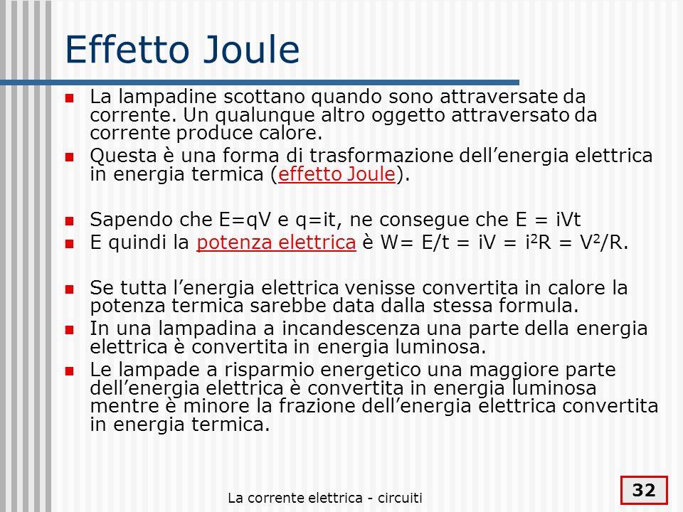 La corrente elettrica - circuiti 32 Effetto Joule La lampadine scottano quando sono attraversate da corrente. Un qualunque altro oggetto attraversato