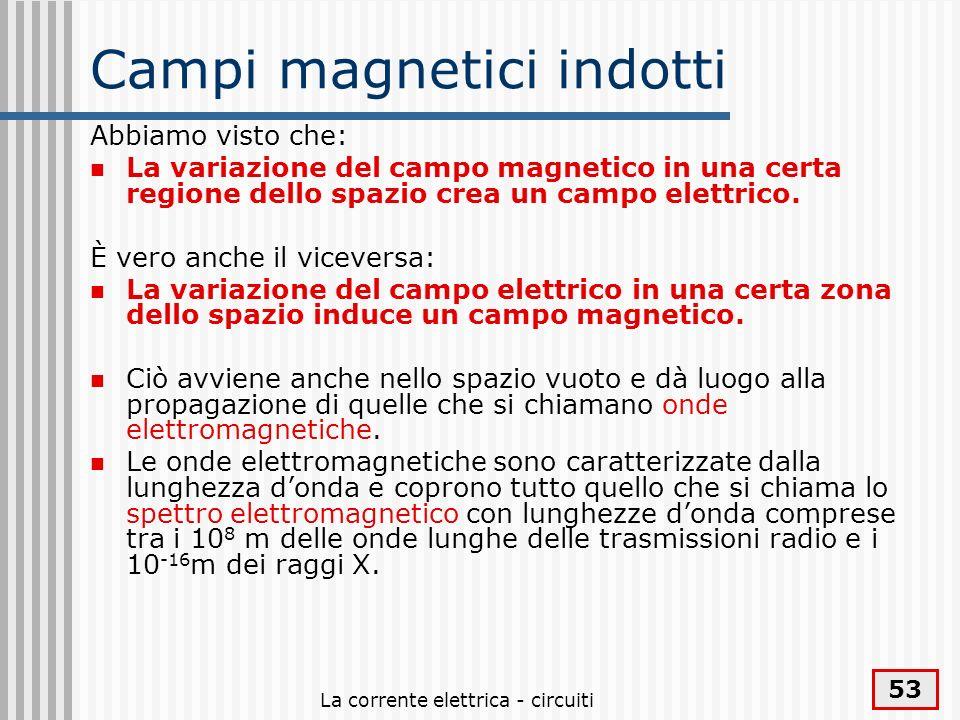 La corrente elettrica - circuiti 53 Campi magnetici indotti Abbiamo visto che: La variazione del campo magnetico in una certa regione dello spazio cre