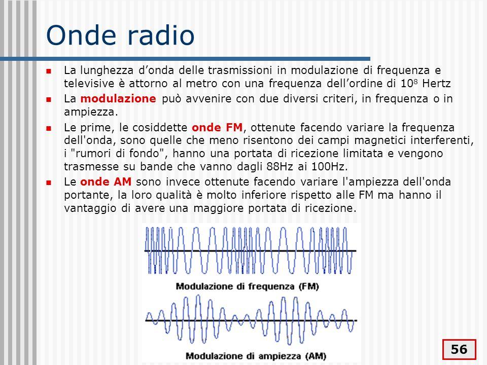 La corrente elettrica - circuiti 56 Onde radio La lunghezza donda delle trasmissioni in modulazione di frequenza e televisive è attorno al metro con u