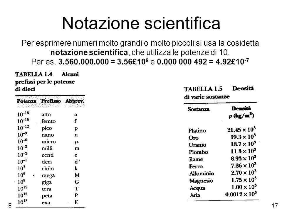 E. Fiandrini Did Fis 09/1018