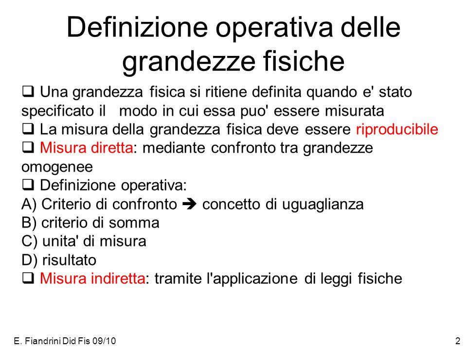 E. Fiandrini Did Fis 09/102 Definizione operativa delle grandezze fisiche Una grandezza fisica si ritiene definita quando e' stato specificato il modo