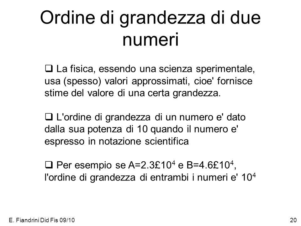E. Fiandrini Did Fis 09/1020 Ordine di grandezza di due numeri La fisica, essendo una scienza sperimentale, usa (spesso) valori approssimati, cioe' fo