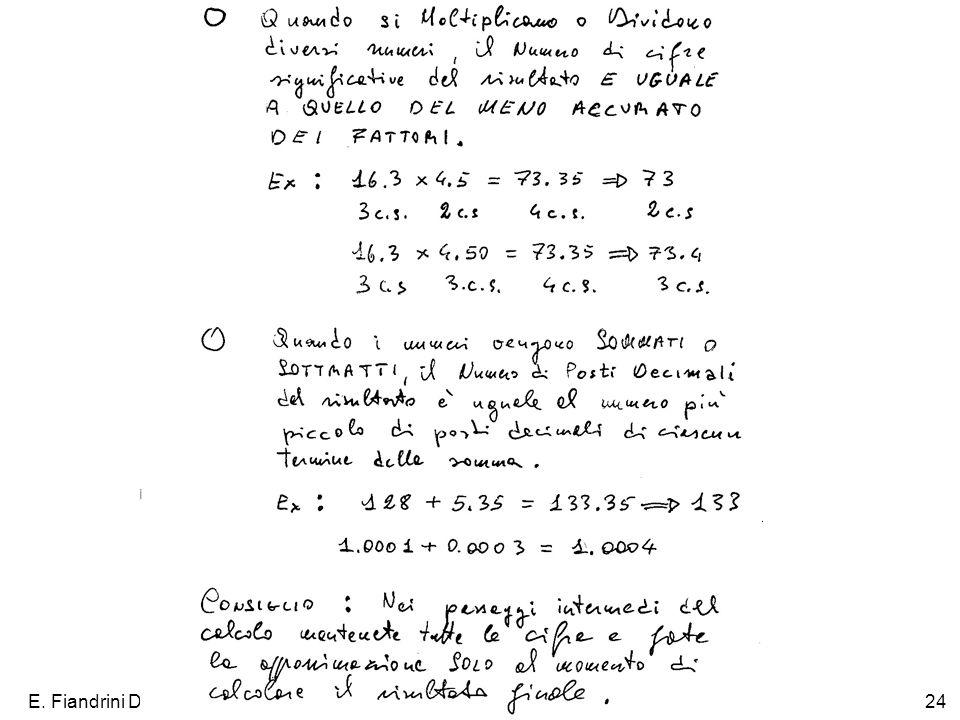 E. Fiandrini Did Fis 09/1025 Analisi dimensionale
