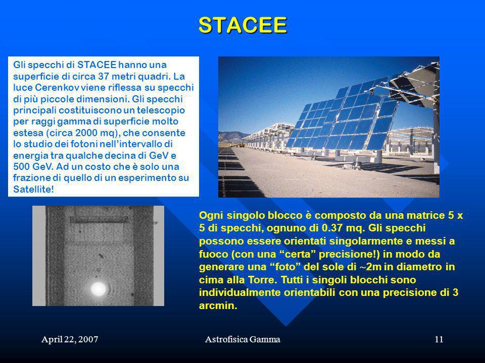 April 22, 2007Astrofisica Gamma11 STACEE Gli specchi di STACEE hanno una superficie di circa 37 metri quadri. La luce Cerenkov viene riflessa su specc