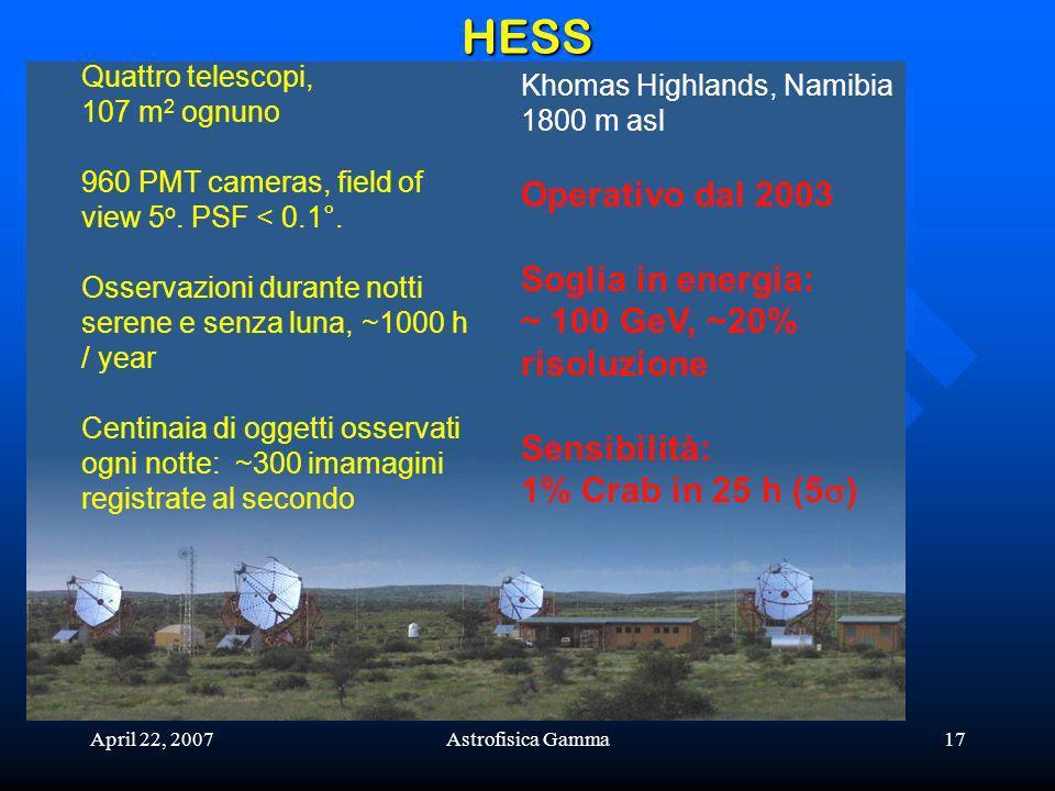 April 22, 2007Astrofisica Gamma17 HESS Quattro telescopi, 107 m 2 ognuno 960 PMT cameras, field of view 5 o. PSF < 0.1°. Osservazioni durante notti se