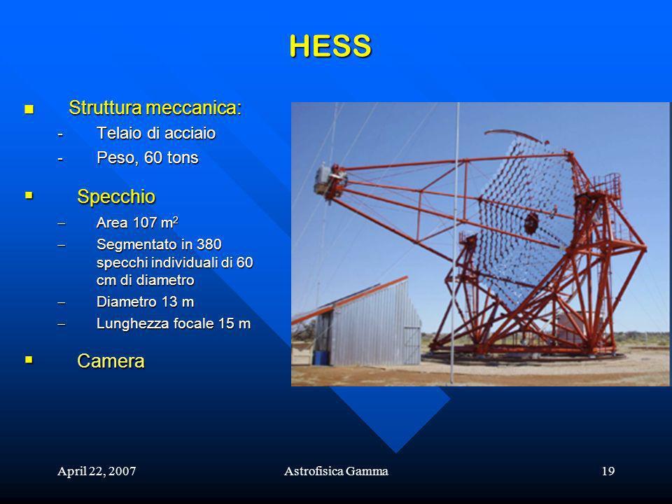 April 22, 2007Astrofisica Gamma19HESS Struttura meccanica: Struttura meccanica: - Telaio di acciaio - Peso, 60 tons Specchio Specchio Area 107 m 2 Are