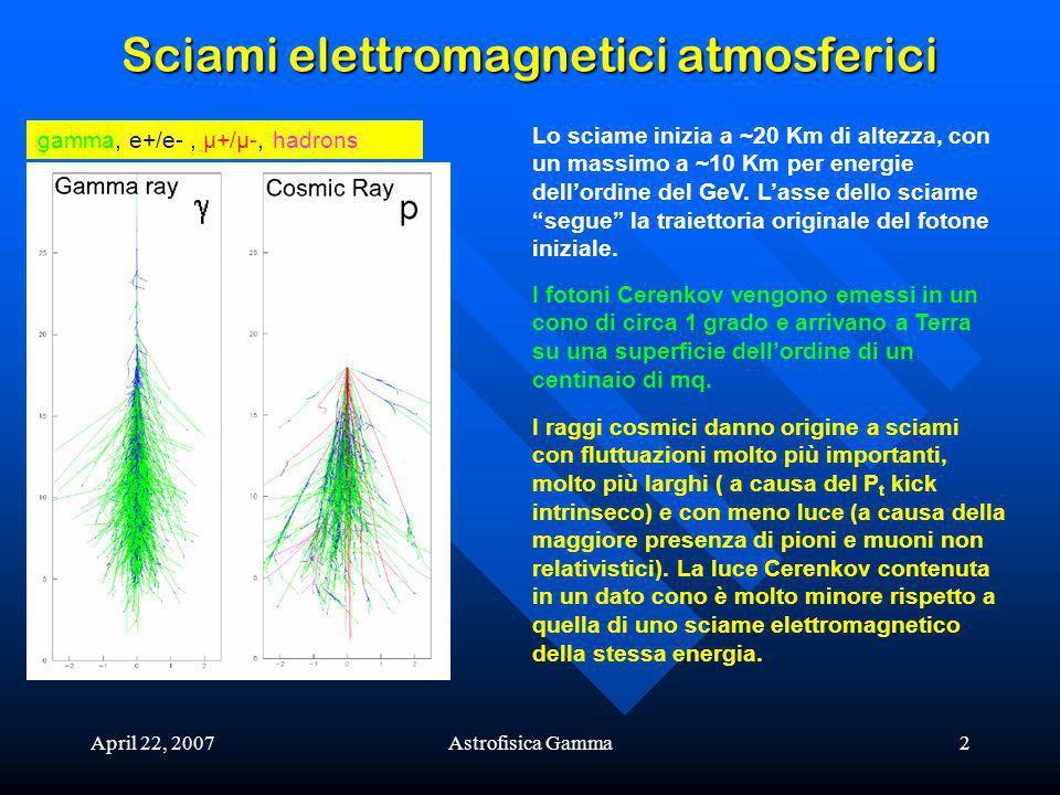 April 22, 2007Astrofisica Gamma2 Sciami elettromagnetici atmosferici gamma, e+/e-, µ+/µ-, hadrons Lo sciame inizia a ~20 Km di altezza, con un massimo a ~10 Km per energie dellordine del GeV.