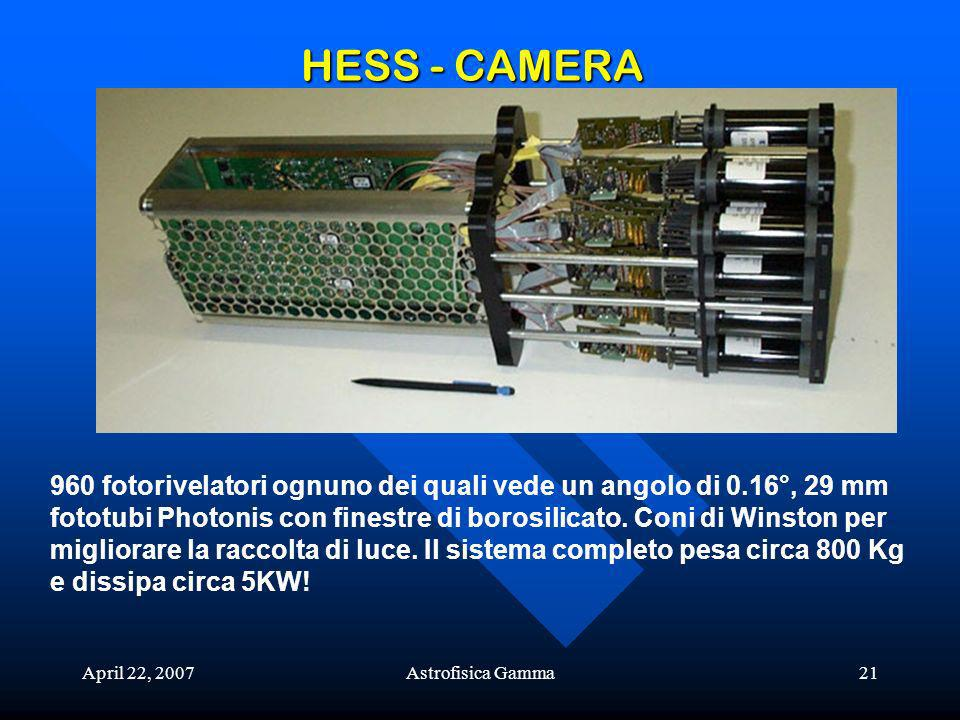 April 22, 2007Astrofisica Gamma21 HESS - CAMERA 960 fotorivelatori ognuno dei quali vede un angolo di 0.16°, 29 mm fototubi Photonis con finestre di b