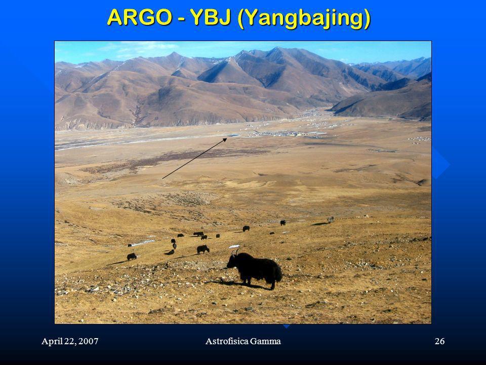 April 22, 2007Astrofisica Gamma26 ARGO - YBJ (Yangbajing)