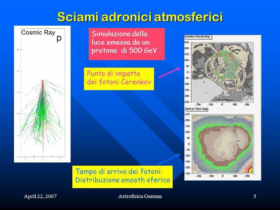 April 22, 2007Astrofisica Gamma5 Sciami adronici atmosferici Tempo di arrivo dei fotoni: Distribuzione smooth sferica Simulazione della luce emessa da un protone di 500 GeV Punto di impatto dei fotoni Cerenkov