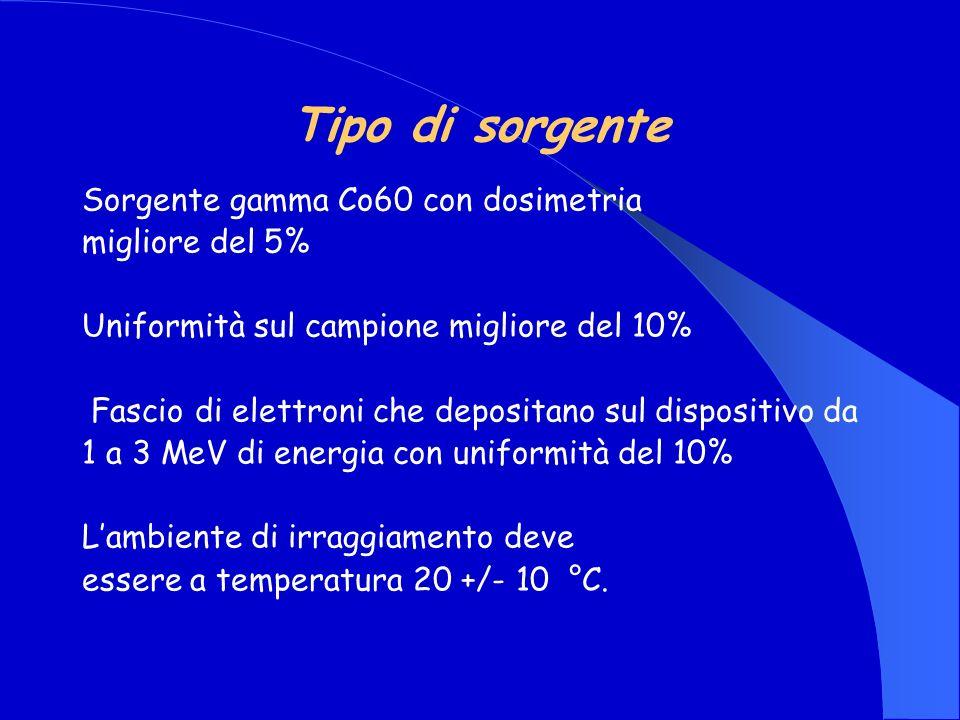 Tipo di sorgente Sorgente gamma Co60 con dosimetria migliore del 5% Uniformità sul campione migliore del 10% Fascio di elettroni che depositano sul di