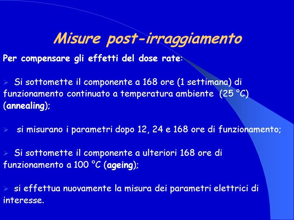 Misure post-irraggiamento Per compensare gli effetti del dose rate: Si sottomette il componente a 168 ore (1 settimana) di funzionamento continuato a