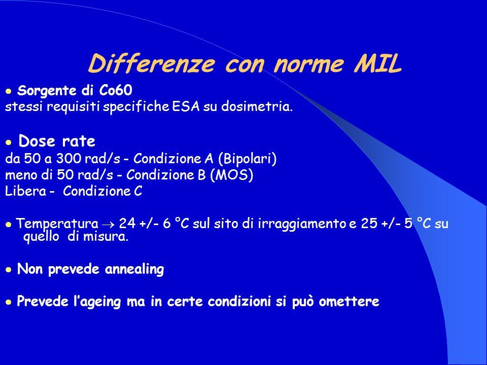 Differenze con norme MIL Sorgente di Co60 stessi requisiti specifiche ESA su dosimetria. Dose rate da 50 a 300 rad/s - Condizione A (Bipolari) meno di