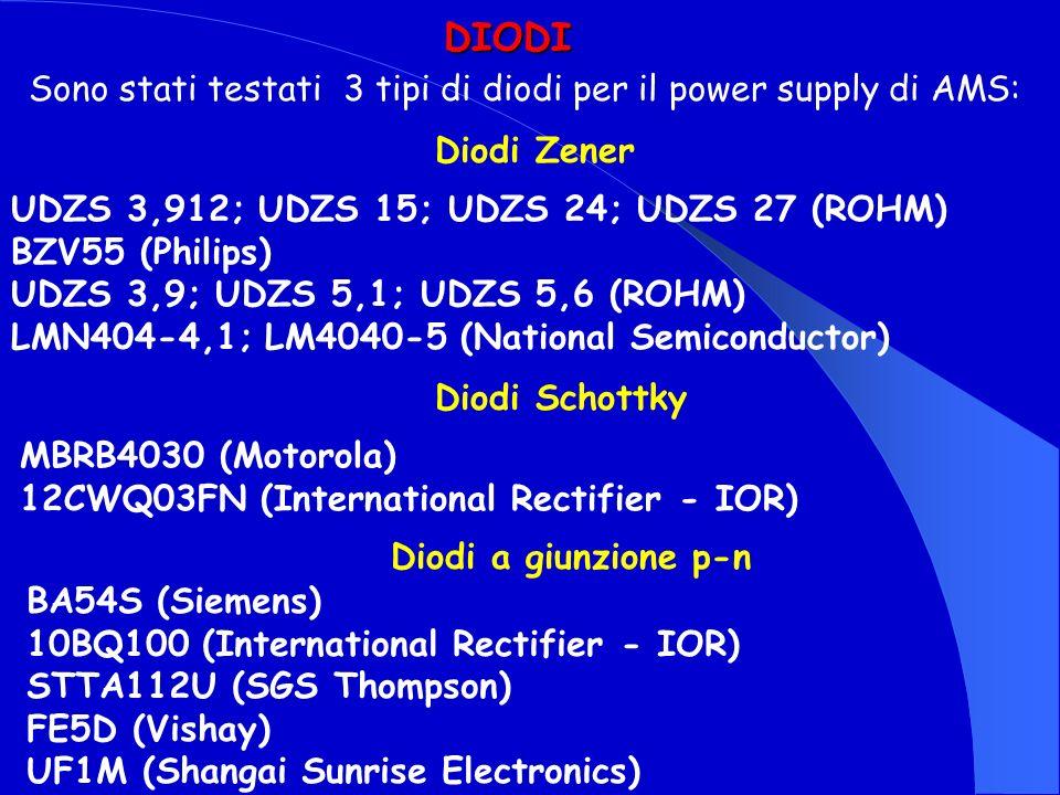 DIODI Sono stati testati 3 tipi di diodi per il power supply di AMS: Diodi Zener Diodi Schottky Diodi a giunzione p-n UDZS 3,912; UDZS 15; UDZS 24; UD