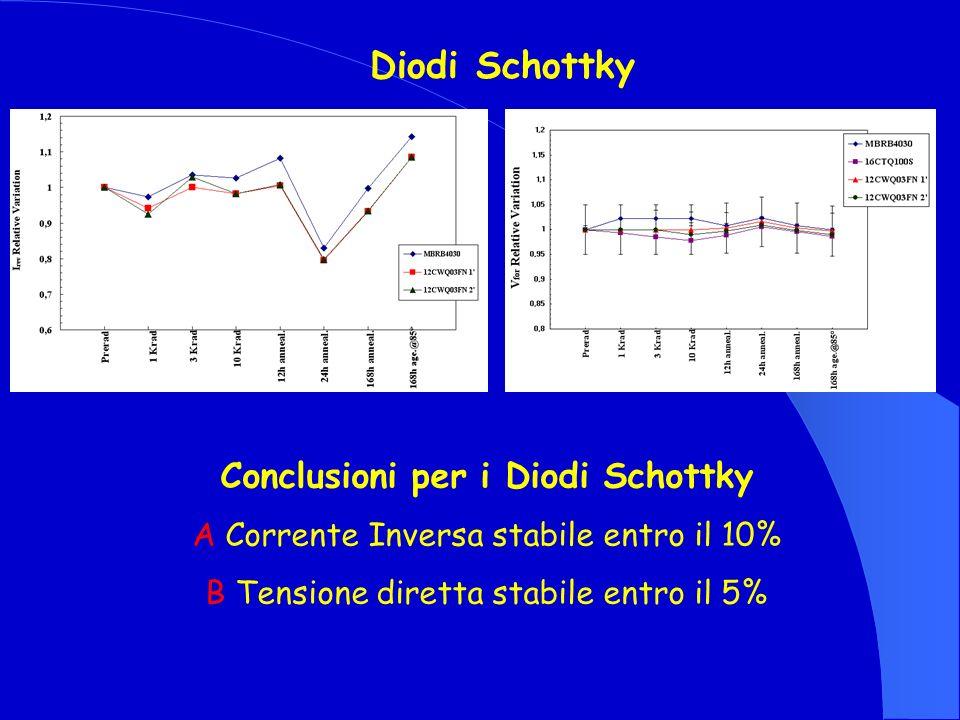 Diodi Schottky Conclusioni per i Diodi Schottky A Corrente Inversa stabile entro il 10% B Tensione diretta stabile entro il 5%
